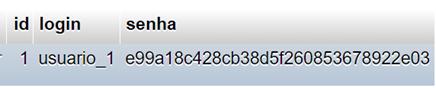 Dado criptografado com MD5