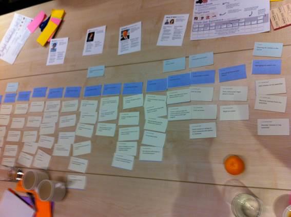 Exemplo prático do uso de personas e user story mapping