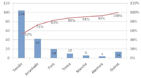 Análise do gerenciamento de projetos de uma concessionária de rodovias atuante no estado de sao paulo 1