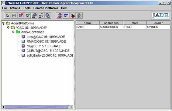 Interface Gráfica da ferramenta JADE