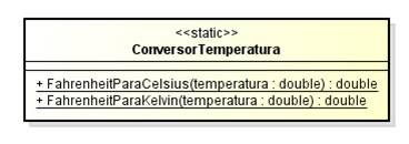 A classe ConversorTemperatura