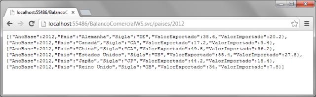 Acessando o Web Service BalancoComercialWS via Google Chrome
