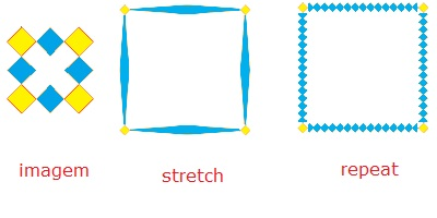 Border-image stretch e repeat