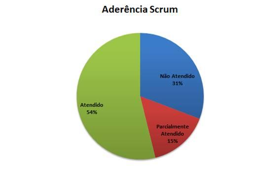 desenvolvimento de software com scrum pdf