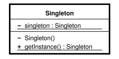 Implementação do Padrão Singleton
