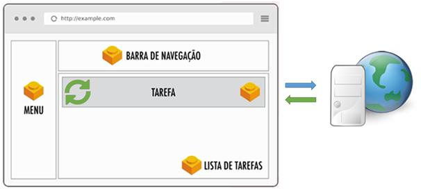 Exemplo de SPA