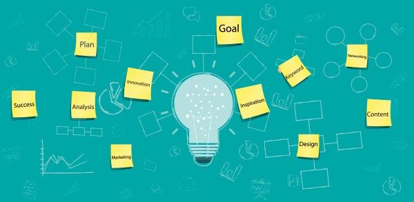 Análise e Projeto Orientado a Objetos