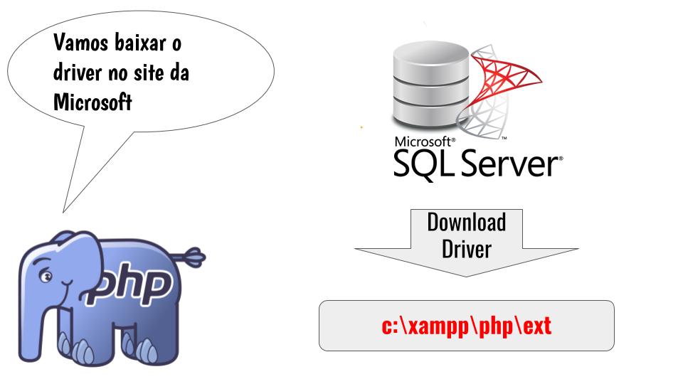Download do driver no site da Microsoft
