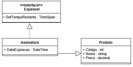 Diagrama de classes com interface