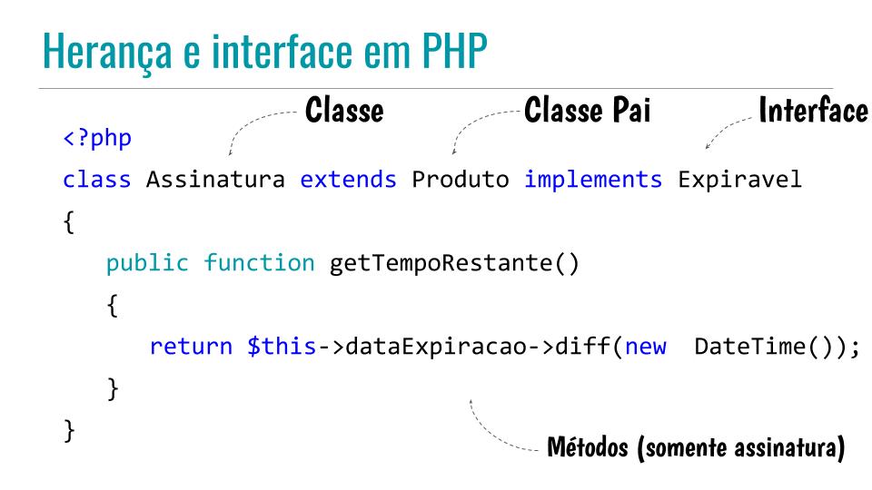 Herança e interface em PHP