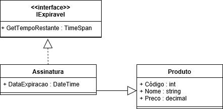 Diagrama classes com Assinatura herdando de Produto