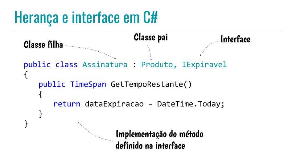 Herança e interface em C#