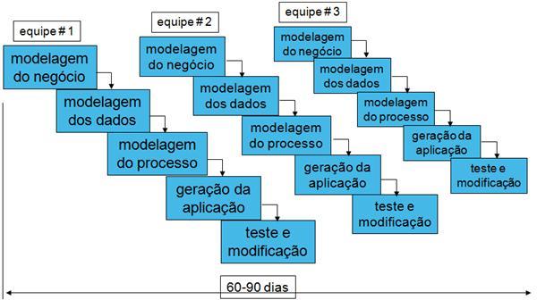 5b3ab86556b Ciclos de Vida do Software