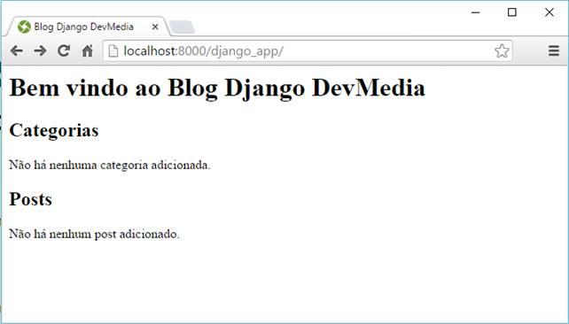 Página home.html exibindo lista de posts/categorias vazia