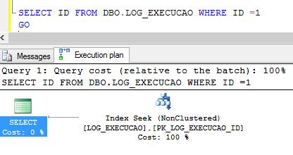 Operador Index Seek