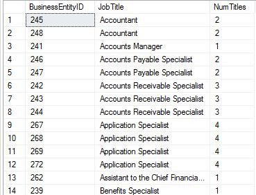 A coluna NumTitles retorna a quantidade de cargos correspondente à coluna BusinessEntity