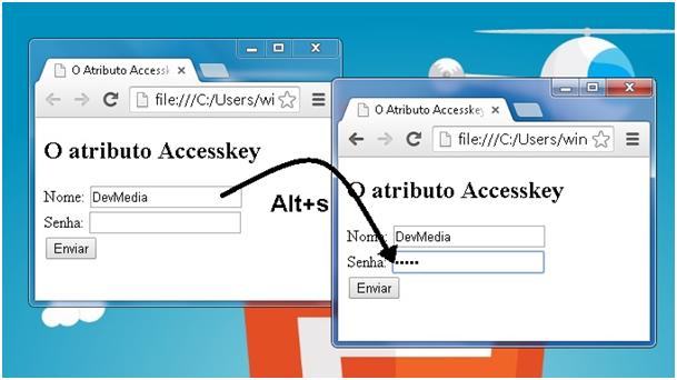 O efeito do atributo accesskey