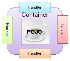 Por mais simples que seja, são considerados objetos centrais e importantes em um projeto OO