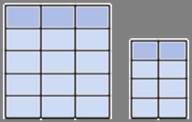 Representação de um modelo Relacional