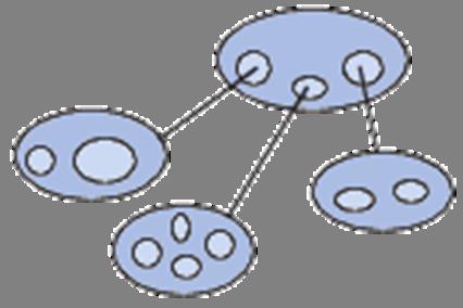 Representação de um modelo Relacionado