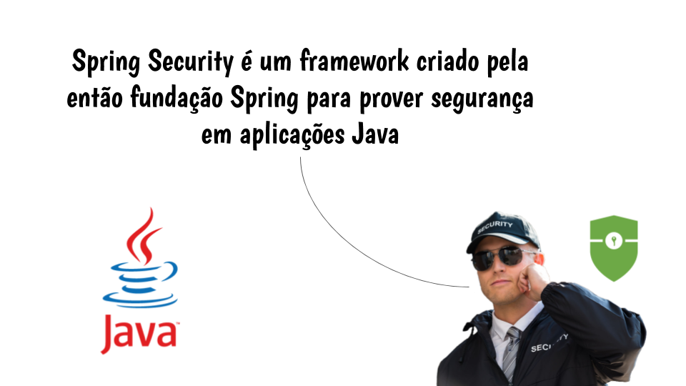 Criação do Spring Security