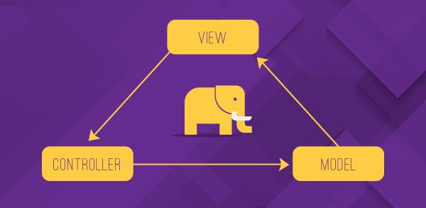 PHP e MVC: Como fazer um CRUD 1:N