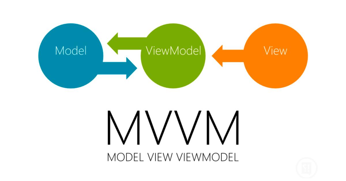 view model marketing