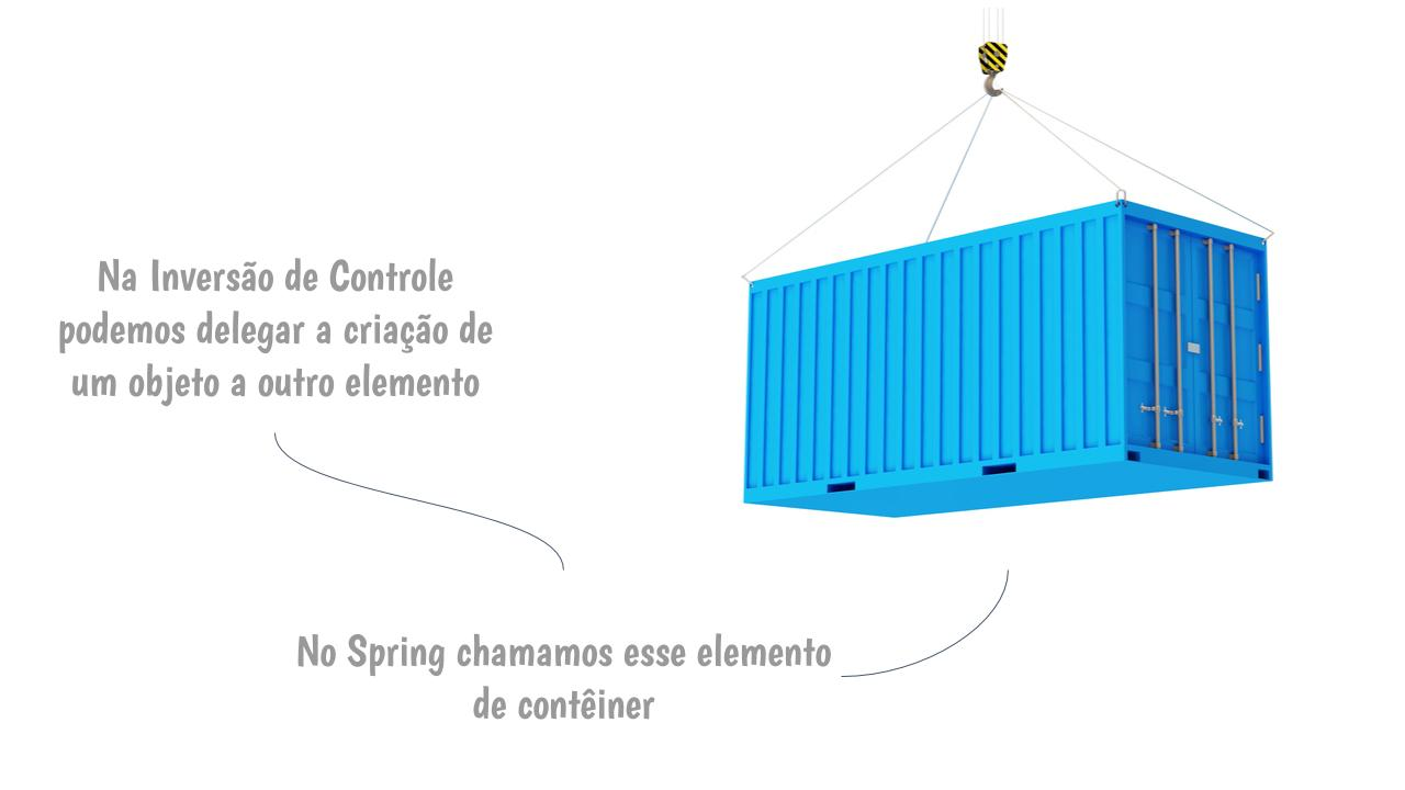 Papel do container