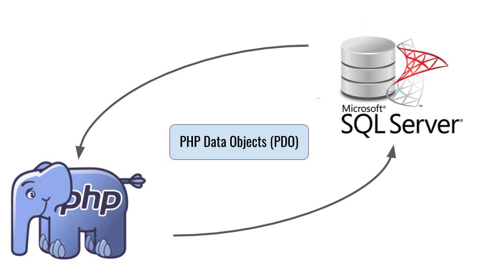 Conexão SQL Server com PHP em PHP