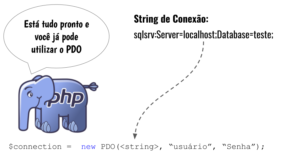 Sintaxe PHP para utilizar conexão PDO