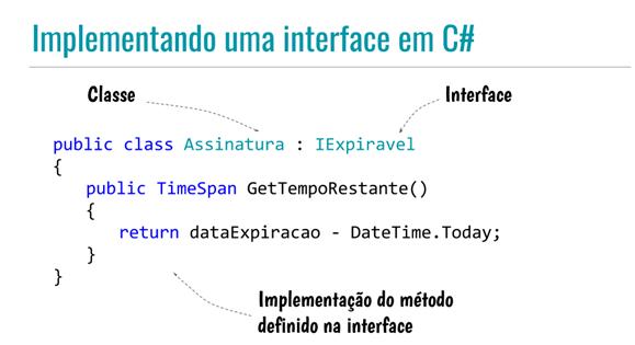 Implementando uma interface em C#