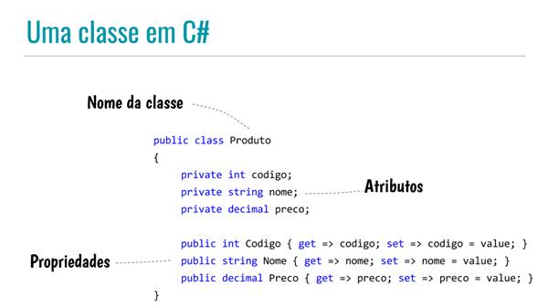 Código de uma classe em C#