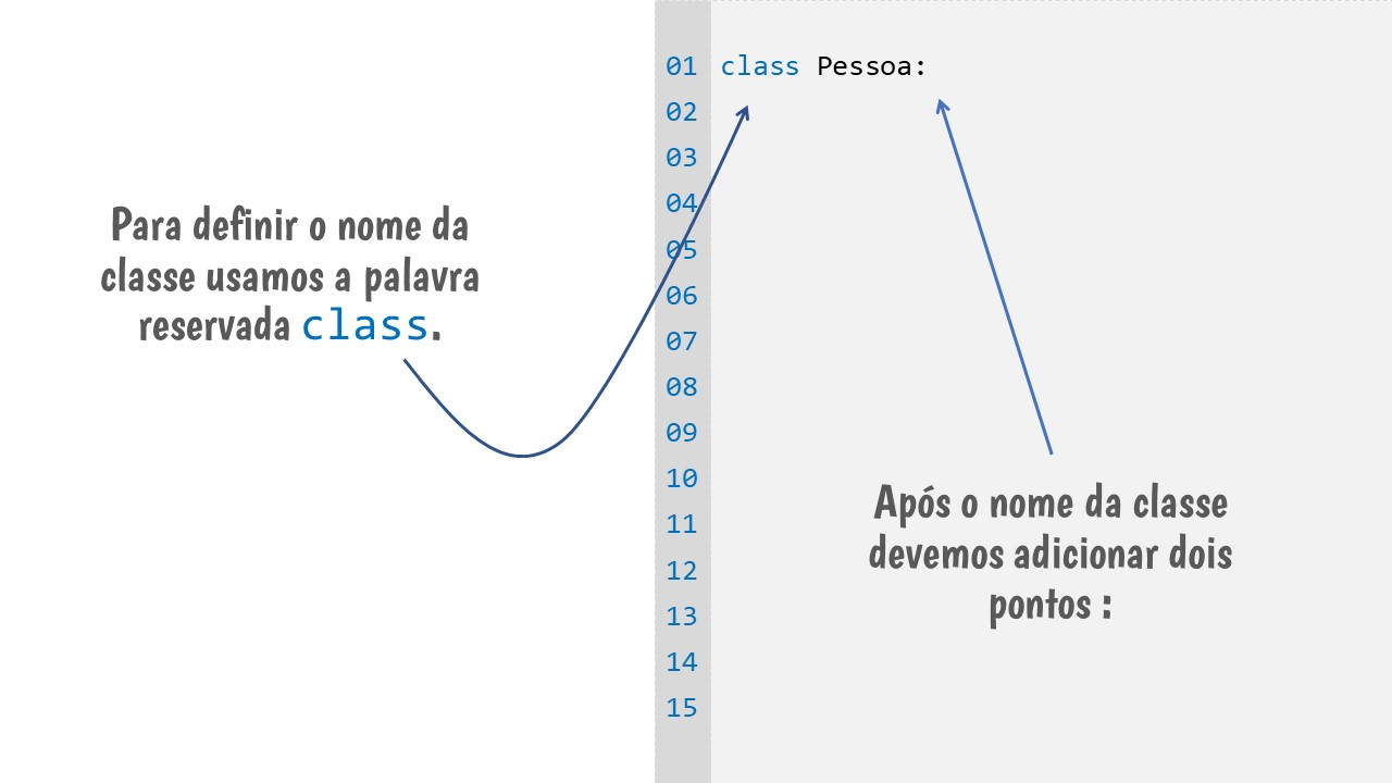 Primeiro definimos o nome da classe
