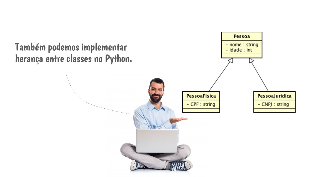 Python também suporta herança