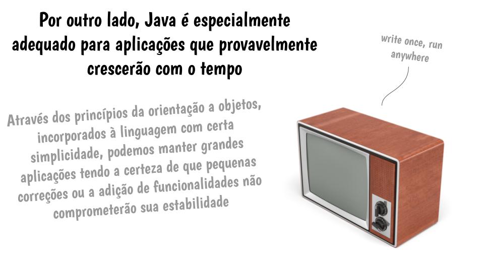 Linguagem Java