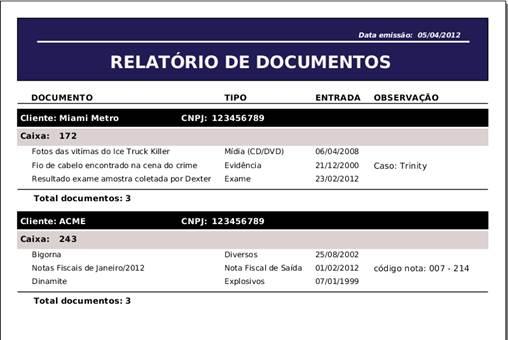 Relatório de documentos