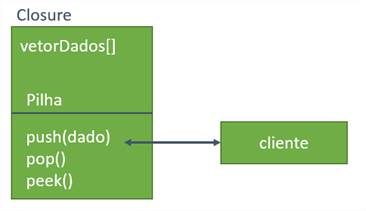 Programação funcional com JavaScript