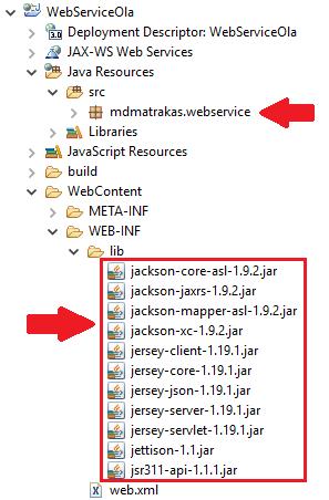 Estrutura lógica dos componentes de um Dynamic Web Project